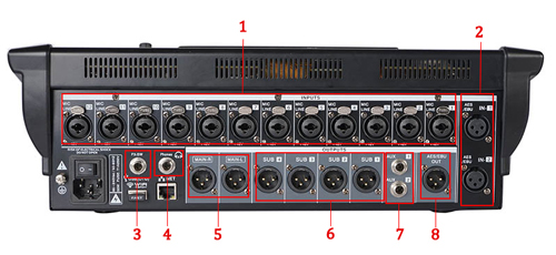Professional digital audio mixing console YDM12